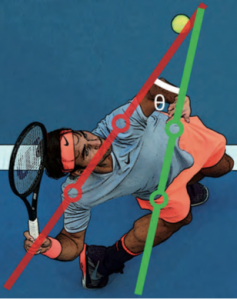 Utilizing the Kinetic Chain to Increase Serve Velocity while Protecting the Shoulder